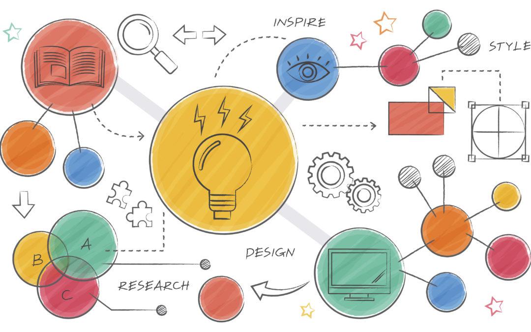 Gestión de la innovación: parte clave de los procesos innovadores